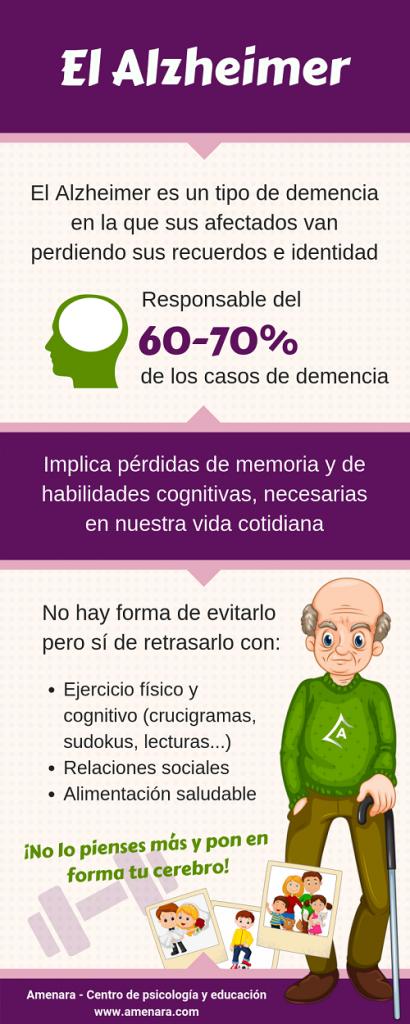 ¿Qué se puede hacer para retrasar el Alzheimer?
