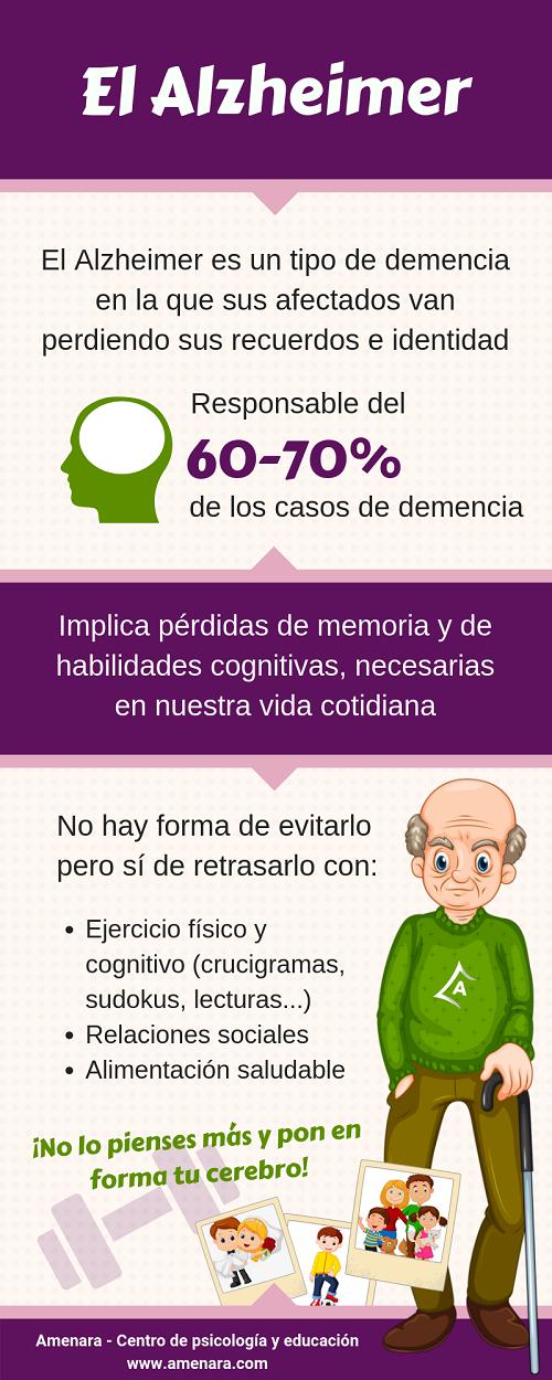 Deterioro cognitivo en Paracuellos de Jarama y Miramadrid
