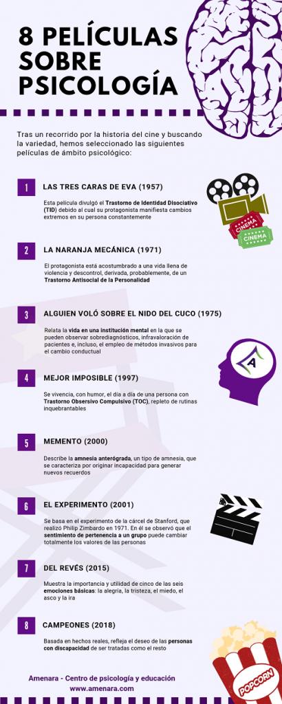 8 películas sobre psicología