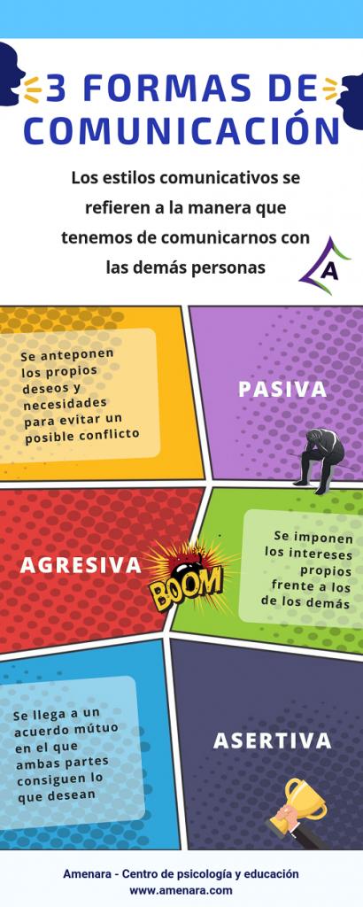 3 formas de comunicación