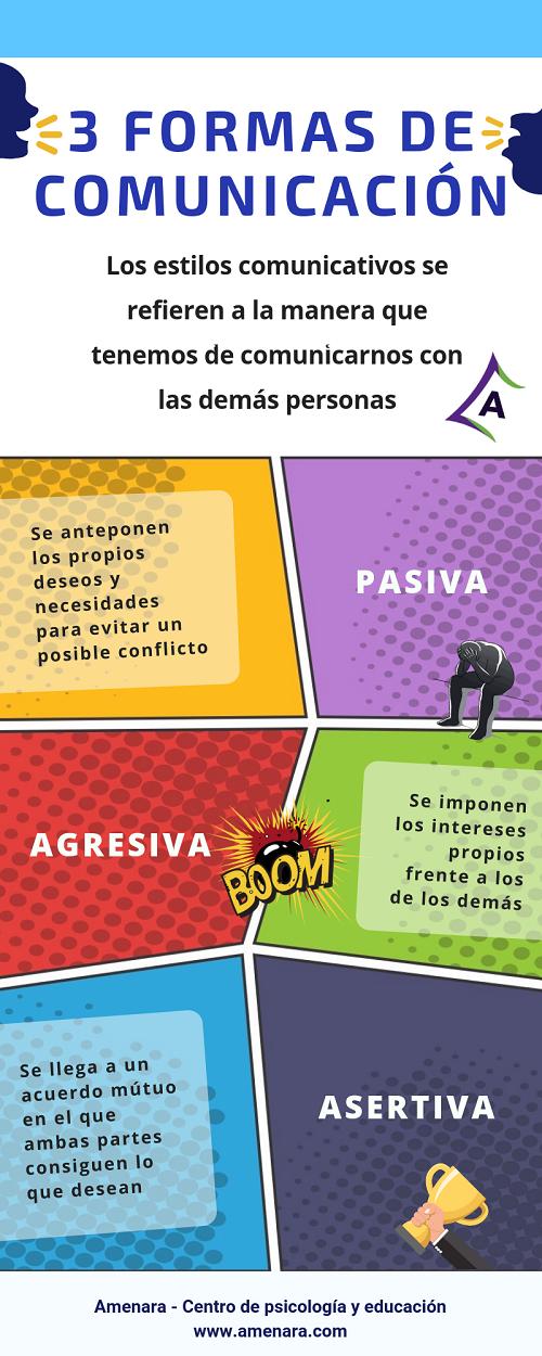 Habilidades sociales en Paracuellos de Jarama y Miramadrid