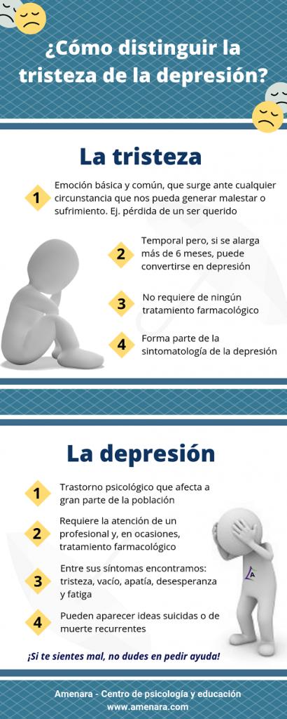 ¿Cómo distinguir la tristeza de la depresión?