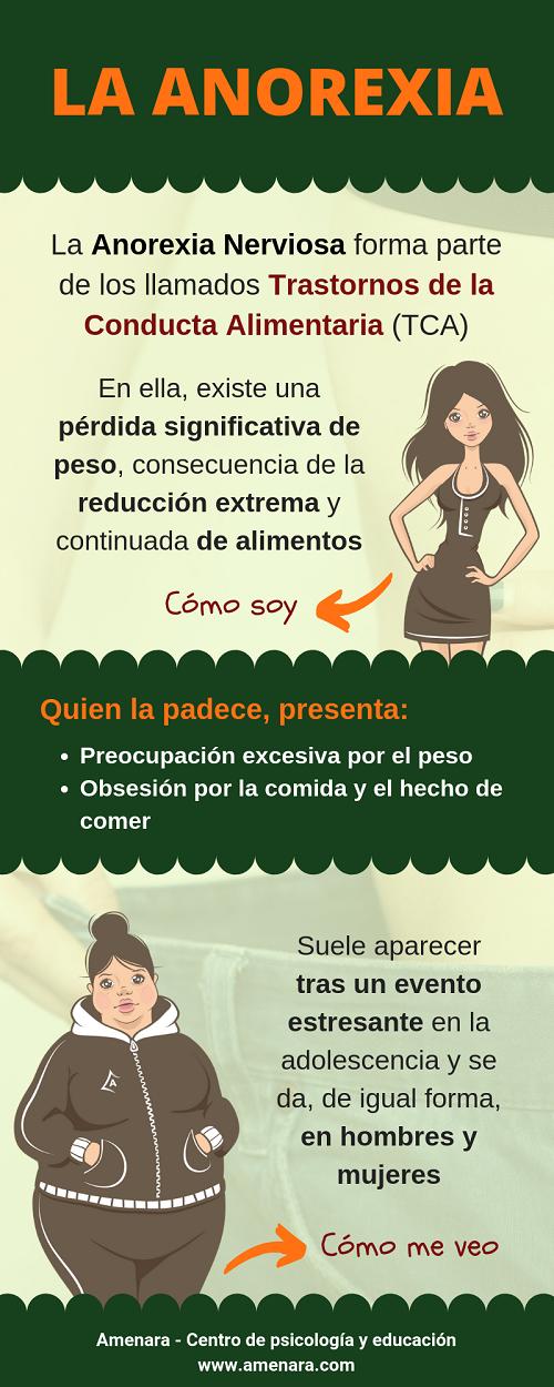 Anorexia en Paracuellos de Jarama y Miramadrid