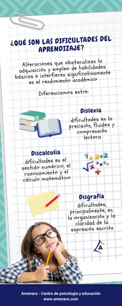 ¿Qué son las dificultades del aprendizaje?